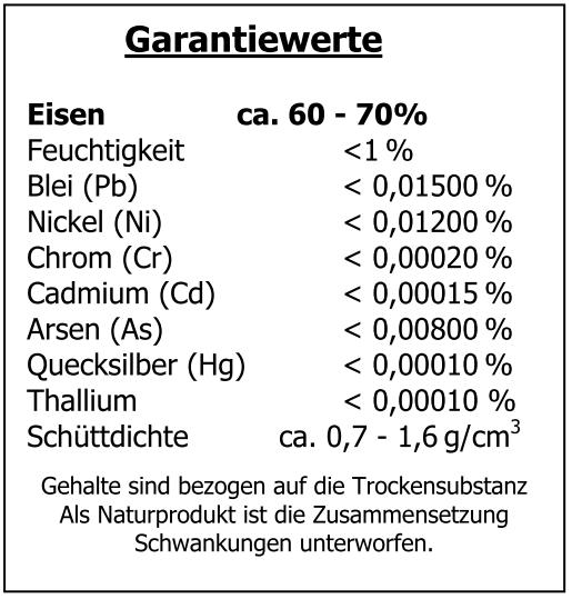 garantiewerte_eisenhydroxid_60.png