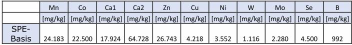 loesung_spurenelement_2.png